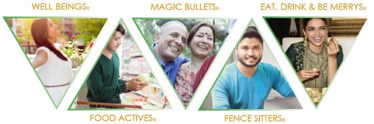 India_segmentation_images